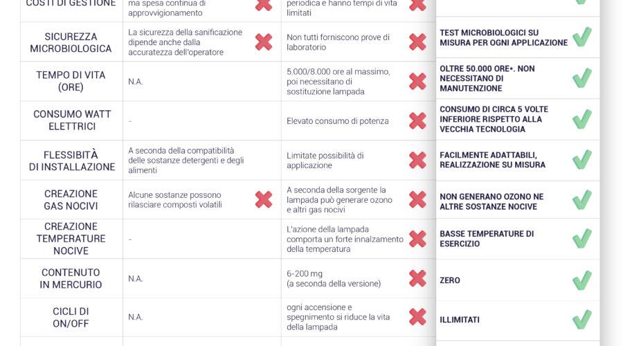 Tabella FUOCOFREDDO rev.5
